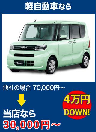 軽自動車なら、他社の場合70,000円~のところをボディショップクオリティなら30,000円~ 5万円DOWN!