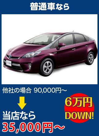 普通車なら、他社の場合90,000円~のところをボディショップクオリティなら35,000円~ 6万円DOWN!